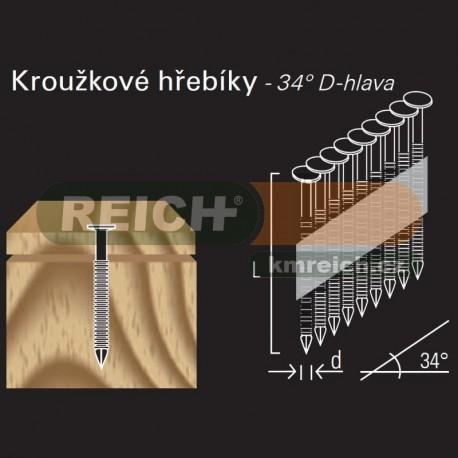 Konvexní hřebík v páse REICH by Holz-Her papír 34° (2,8/3,1 x 75 H BK)
