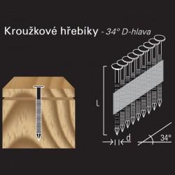 Konvexní hřebík v páse REICH by Holz-Her papír 34° (2,8/3,1 x 64 GALV)