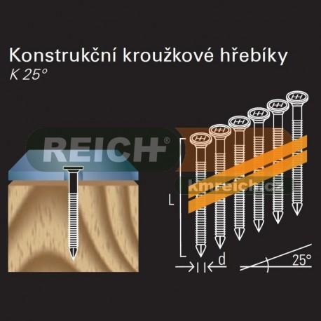 Kotevní Anker hřebík REICH by Holz-Her plast 25° (4,0 x 40 GALV E)