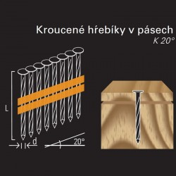 Kroucený hřebík REICH by Holz-Her plast 20° (3,8/4,2 x 120 H BK)