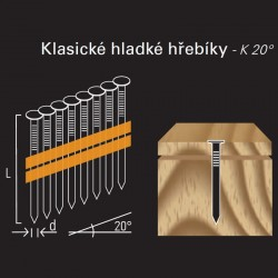 Hladký hřebík REICH by Holz-Her plast 20° (2,8 x 65 H GALV)