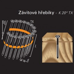 Závitový hřebík ve svitku REICH by Holz-Her plast 20° (2,8/3,1 x 50 H GALV)