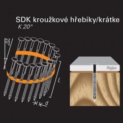 Konvexní hřebík ve svitku REICH by Holz-Her plast 20° (2,2/2,5 x 32 GALV) do sádrokartónu