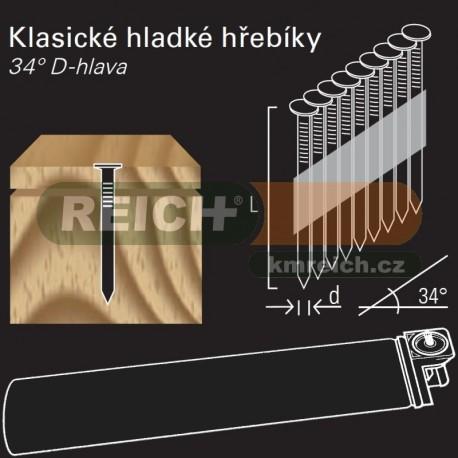 Hladký hřebík v páse REICH by Holz-Her papír 34° (3,1 x 90 H BK) + Plyn