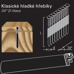Hladký hřebík v páse REICH by Holz-Her papír 34° (2,8 x 80 H GALV NK) + Plyn