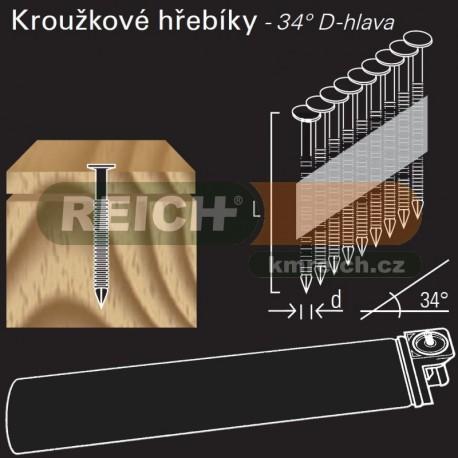 Kroužkový konvexní hřebík v páse REICH by Holz-Her papír 34° (2,8 x 64 H BK) + Plyn