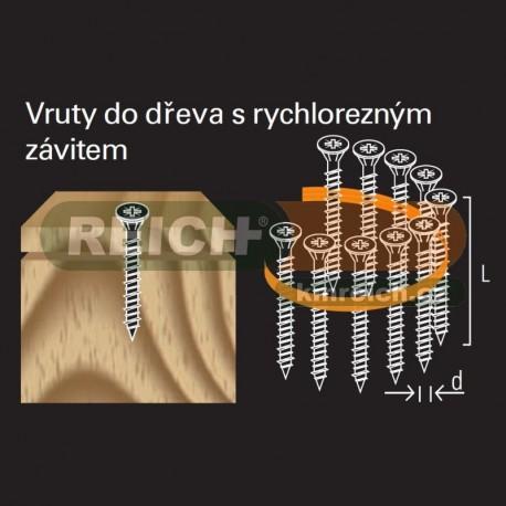 Vrut ve svitku REICH by Holz-Her PZ-2 (4,2 x 35 GALV) do dřeva s rychlořezným závitem
